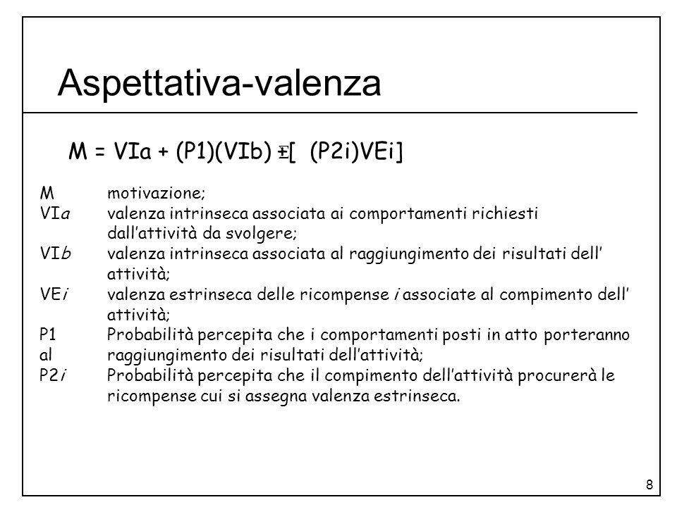 Aspettativa-valenza M = VIa + (P1)(VIb) +[ (P2i)VEi] M motivazione;